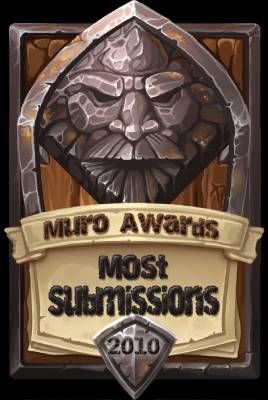 Most Submissions 2010